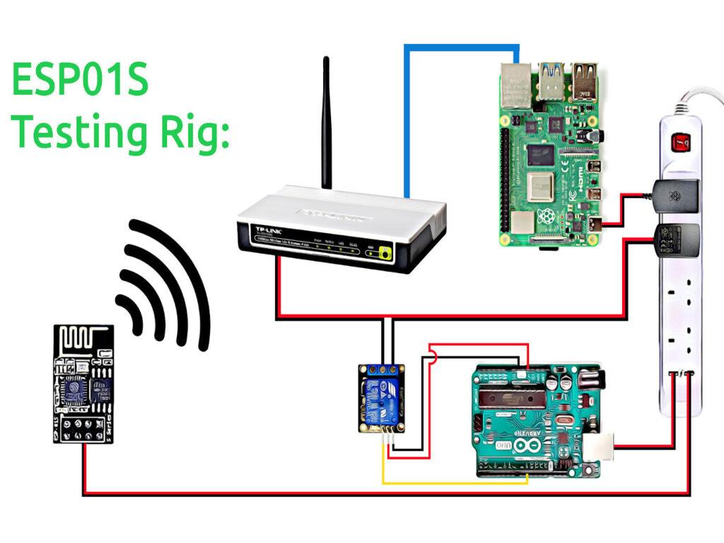 ESP01S: Testing Rig